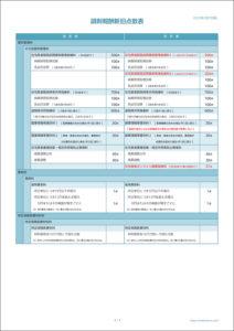 調剤報酬新旧点数表2020-4