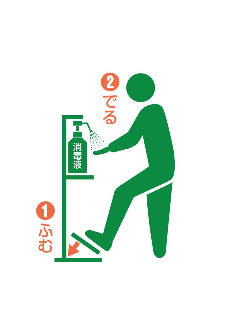足踏み消毒液ポンプスタンドの使用例